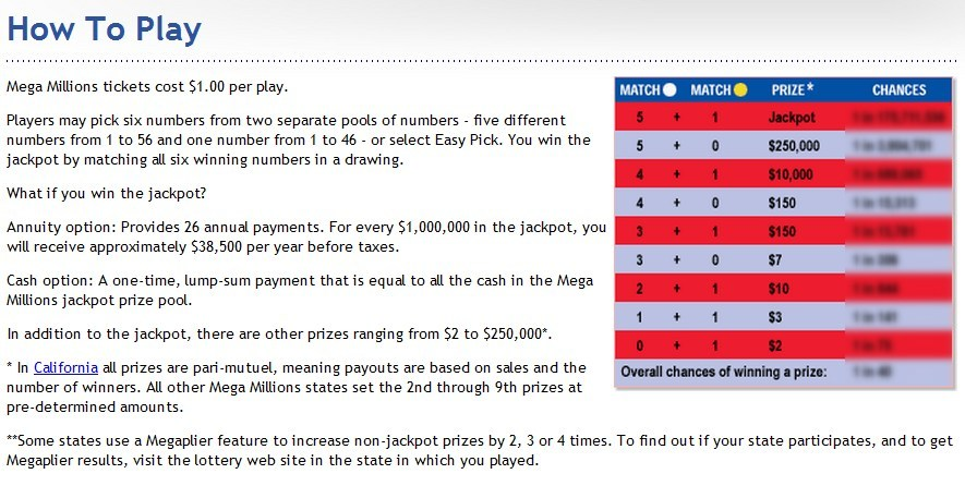 lotto rules